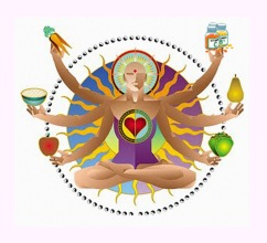alimentazione-yoga1.jpg