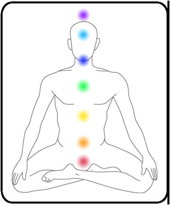 chakra-yoga.png